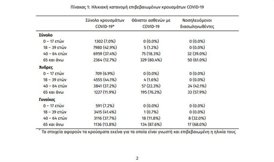 neokiriakicoronavirus