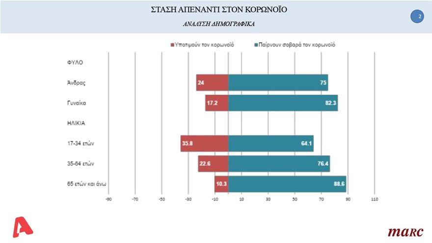 CARDS-16-OKT2020Πανελλαδικη-ALPHA-2