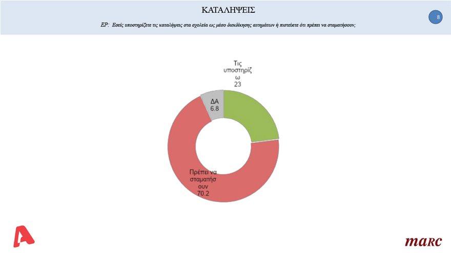 CARDS-16-OKT2020Πανελλαδικη-ALPHA-8