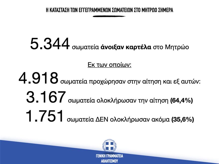 ΠΑΡΟΥΣΙΑΣΗ_ΣΤ_26-10-2020_001