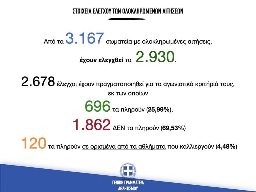 ΠΑΡΟΥΣΙΑΣΗ_ΣΤ_26-10-2020_003
