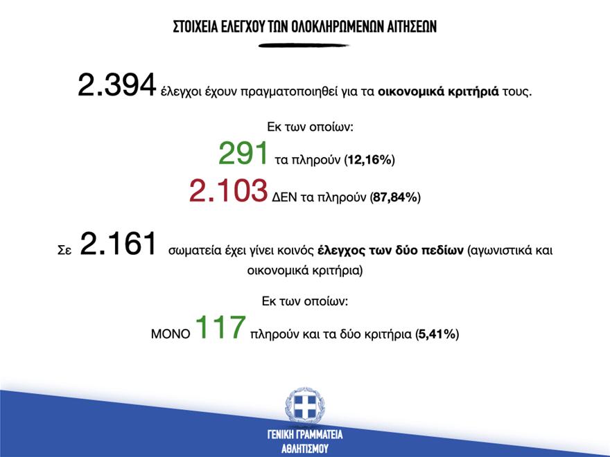 ΠΑΡΟΥΣΙΑΣΗ_ΣΤ_26-10-2020_004