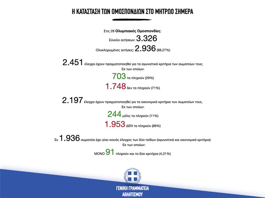 ΠΑΡΟΥΣΙΑΣΗ_ΣΤ_26-10-2020_006