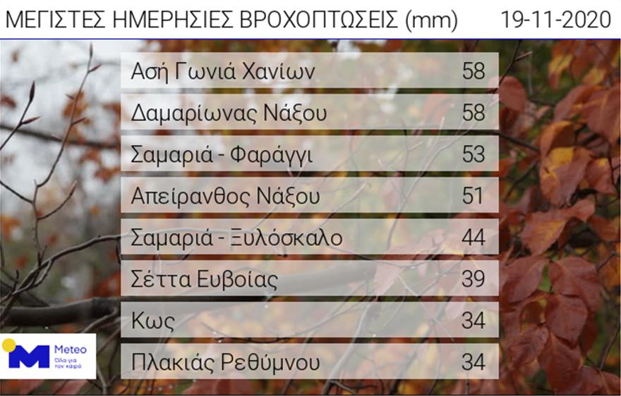 meteo_vroxi1