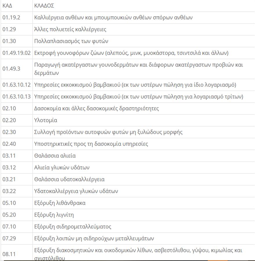 kad_pinakas_epixeiriseis_ena