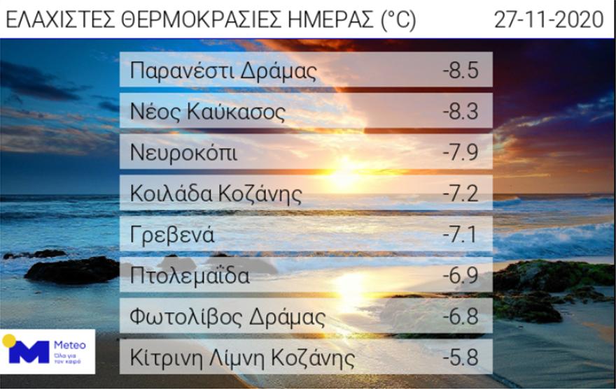 kairos_meteo_thermokrasies_xartis_meion