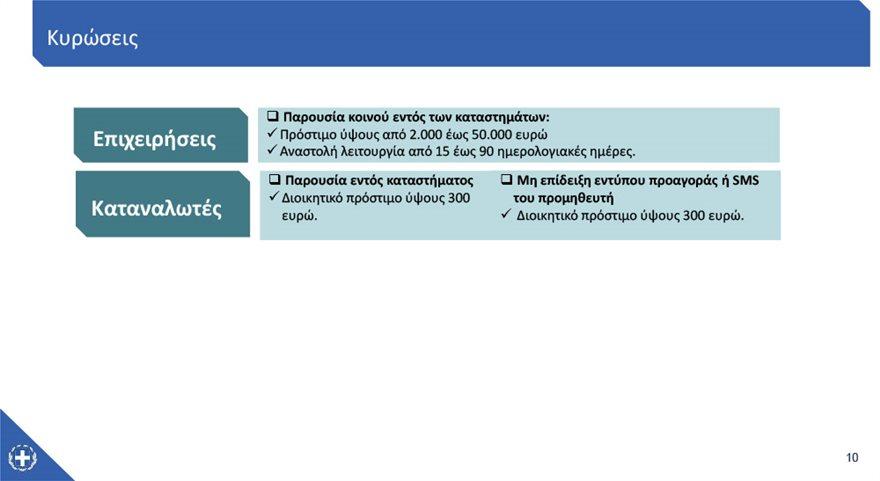Covid 19 %CE%91%CE%BD%CE%B1%CE%BA%CE%BF%CE%B9%CE%BD%CF%89%CF%83%CE%B5%CE%B9%CF%82 10