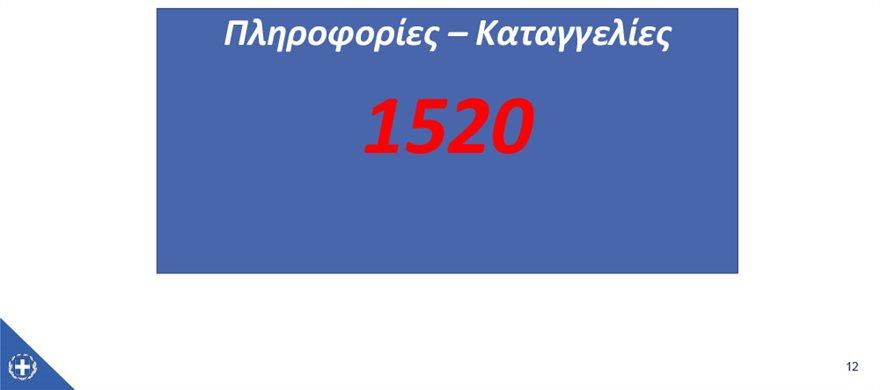 Covid-19-Ανακοινωσεις-12