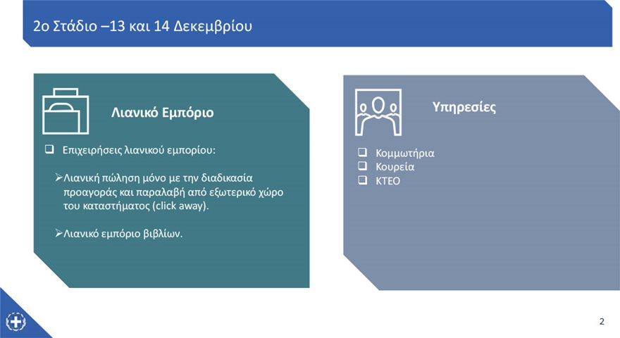 Covid 19 %CE%91%CE%BD%CE%B1%CE%BA%CE%BF%CE%B9%CE%BD%CF%89%CF%83%CE%B5%CE%B9%CF%82 2