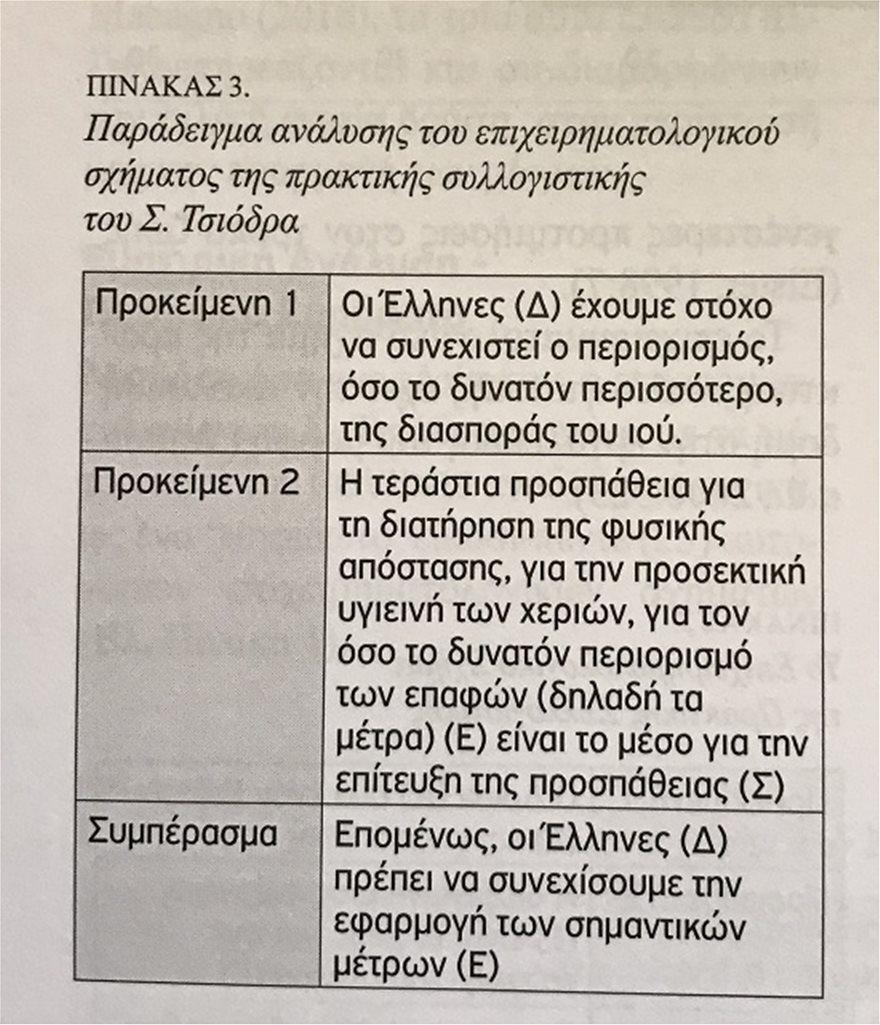 tsiodras_pinakas3