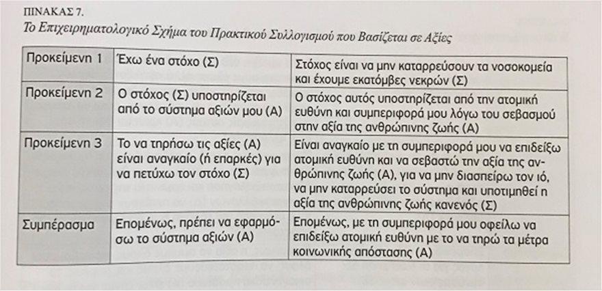 tsiodras_pinakas_syll_aksies