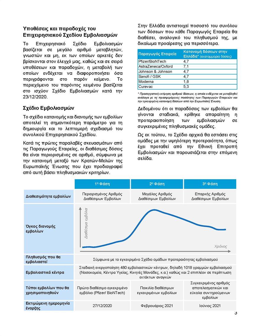 Εθνικο_Επιχειρησιακο_Σχεδιο_Εμβολιασμων_κατα_του_COVID-19_Page_04