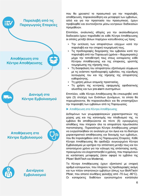 Εθνικο_Επιχειρησιακο_Σχεδιο_Εμβολιασμων_κατα_του_COVID-19_Page_07