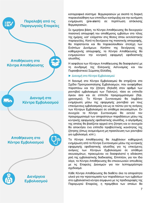 Εθνικο_Επιχειρησιακο_Σχεδιο_Εμβολιασμων_κατα_του_COVID-19_Page_08