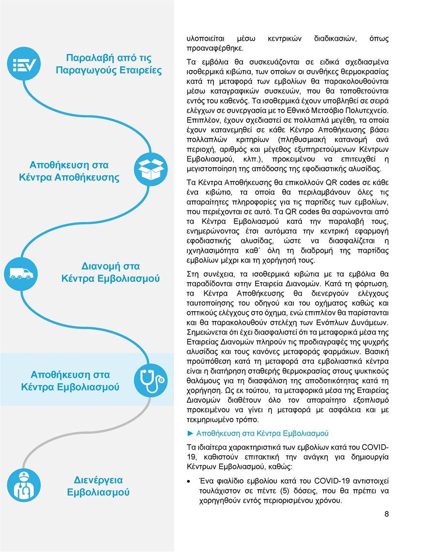 Εθνικο_Επιχειρησιακο_Σχεδιο_Εμβολιασμων_κατα_του_COVID-19_Page_09