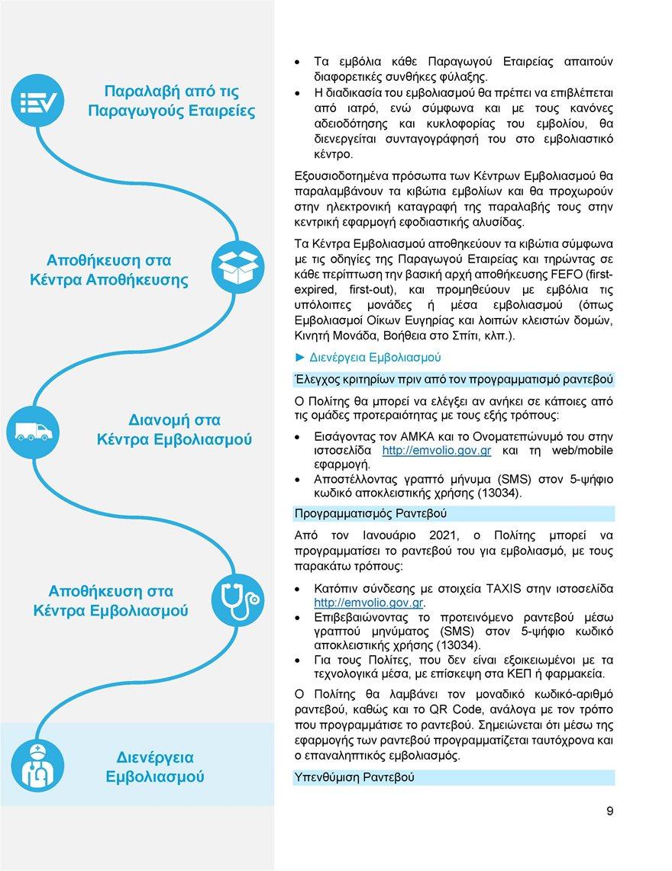 Εθνικο_Επιχειρησιακο_Σχεδιο_Εμβολιασμων_κατα_του_COVID-19_Page_10