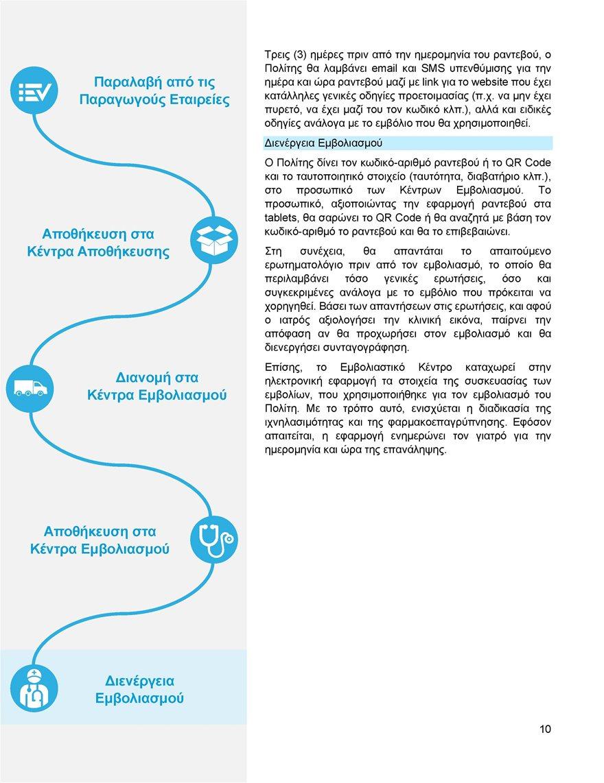 Εθνικο_Επιχειρησιακο_Σχεδιο_Εμβολιασμων_κατα_του_COVID-19_Page_11