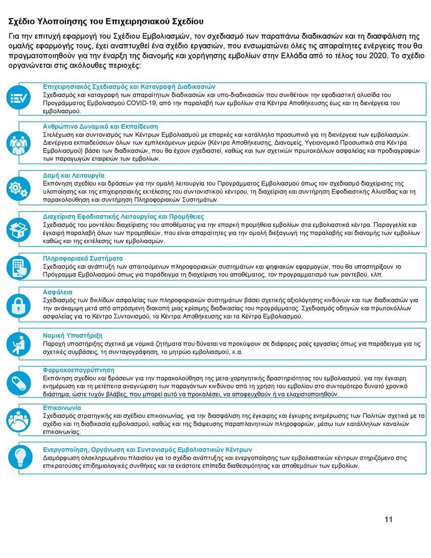 Εθνικο_Επιχειρησιακο_Σχεδιο_Εμβολιασμων_κατα_του_COVID-19_Page_12