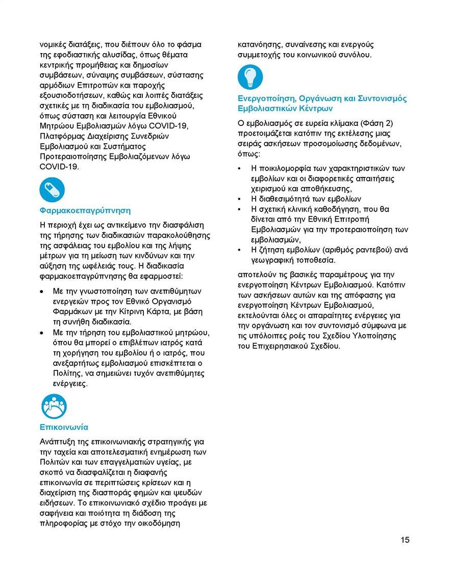 Εθνικο_Επιχειρησιακο_Σχεδιο_Εμβολιασμων_κατα_του_COVID-19_Page_16