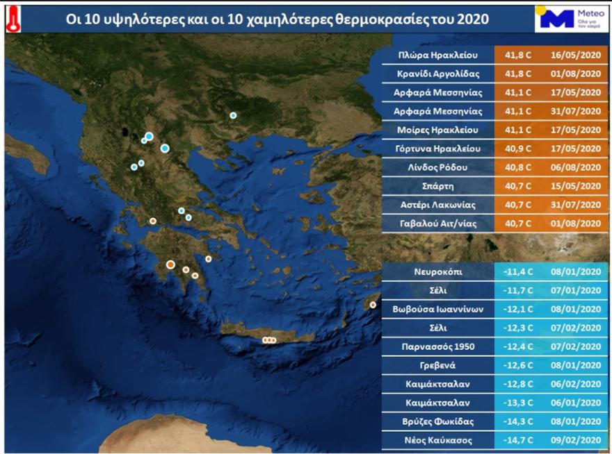 kairos_thermokrasies_2020_meteo
