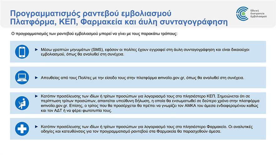Emvolio_gov_gr-platform-presentation-vFinal-fixed-13