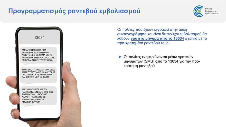Emvolio_gov_gr-platform-presentation-vFinal-fixed-15