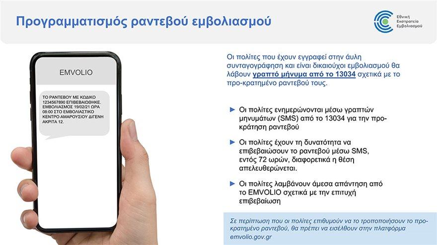 Emvolio_gov_gr-platform-presentation-vFinal-fixed-17