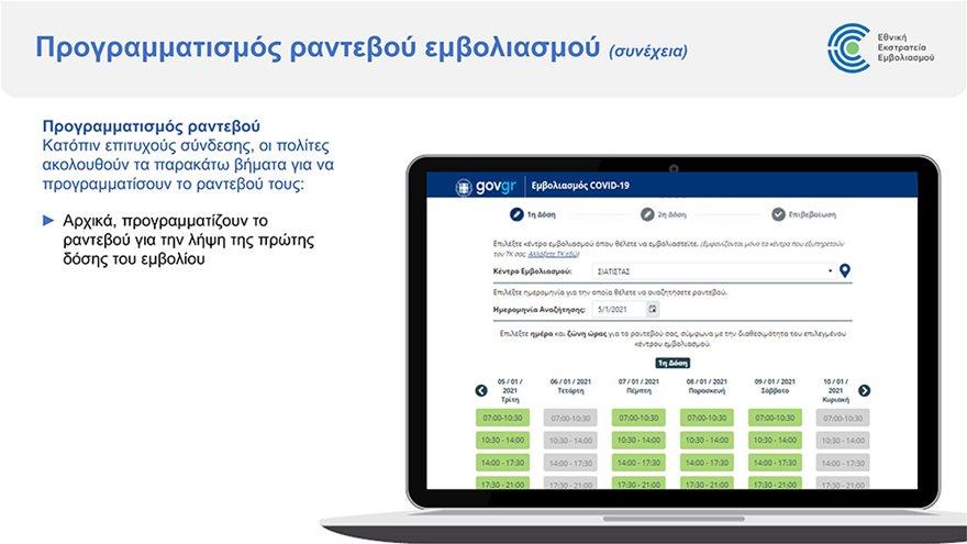 Emvolio_gov_gr-platform-presentation-vFinal-fixed-22