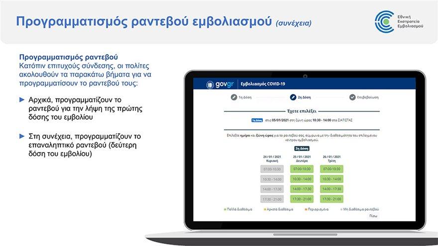 Emvolio_gov_gr-platform-presentation-vFinal-fixed-23