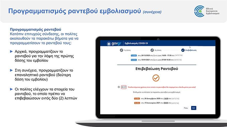 Emvolio_gov_gr-platform-presentation-vFinal-fixed-24