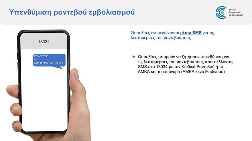 Emvolio_gov_gr-platform-presentation-vFinal-fixed-31