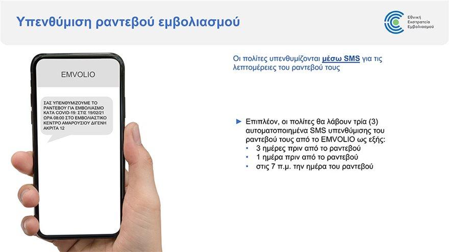 Emvolio_gov_gr-platform-presentation-vFinal-fixed-33