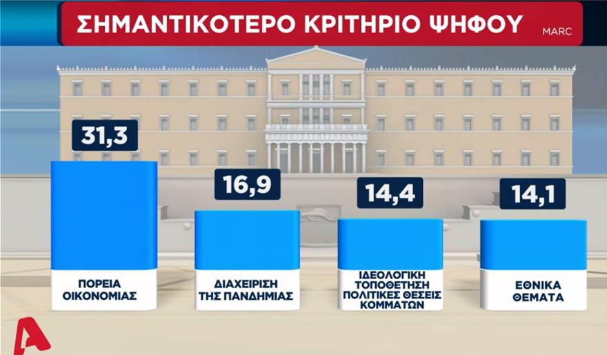κριτιριο-ψηφου