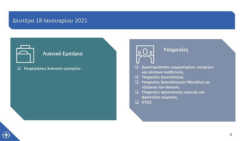 YPANEP_15_1_2021-2