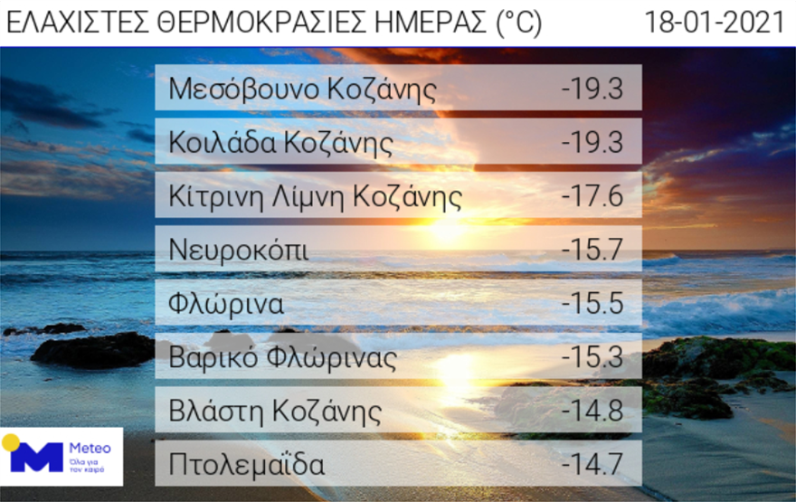 kairos_thermokrasies_makedonia