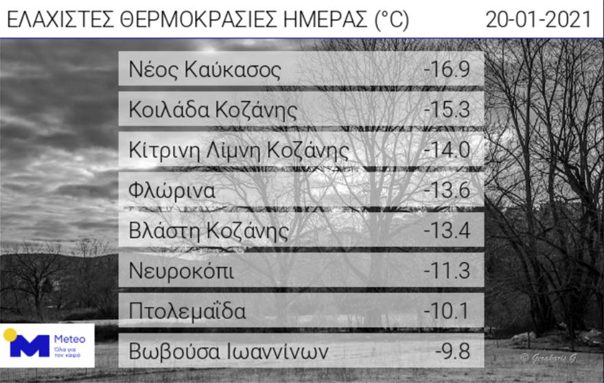 kairos_meteo_thermokrasies_florina