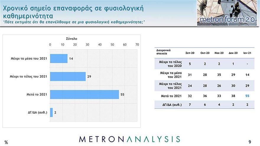 metron-9