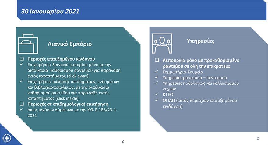 metra_leitourgias-2