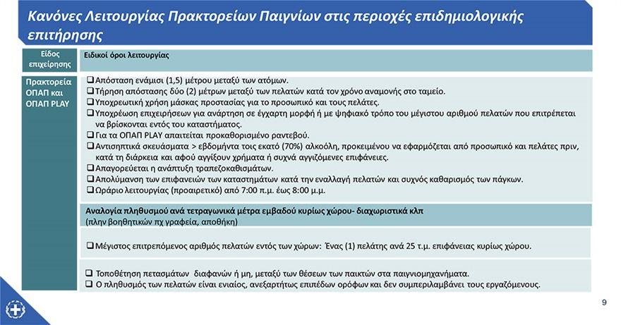 metra_leitourgias-9