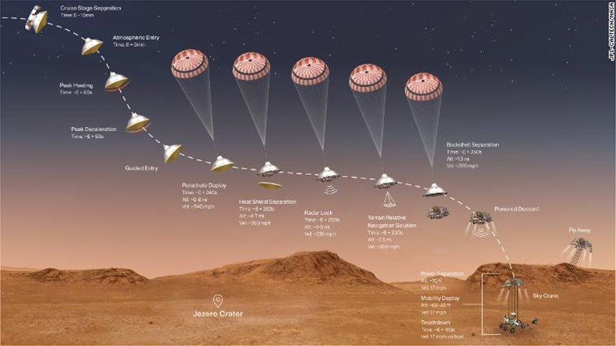210127162027-perseverance-rover-jezero-crater-path-exlarge-169