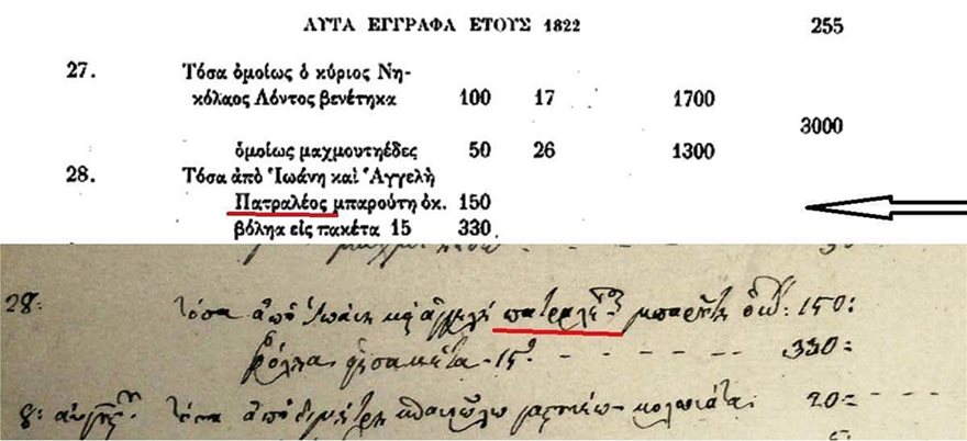 Εγγραφο-Ελληνικης-Παλιγγενεσιας-για-την-προσφορα-εμβαρουτης-για-την-Επανασταση-του-1821