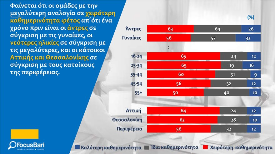 GREEKS_AND_THE_NEW_DAILY_NORMAL_Greek_XK_page-0004