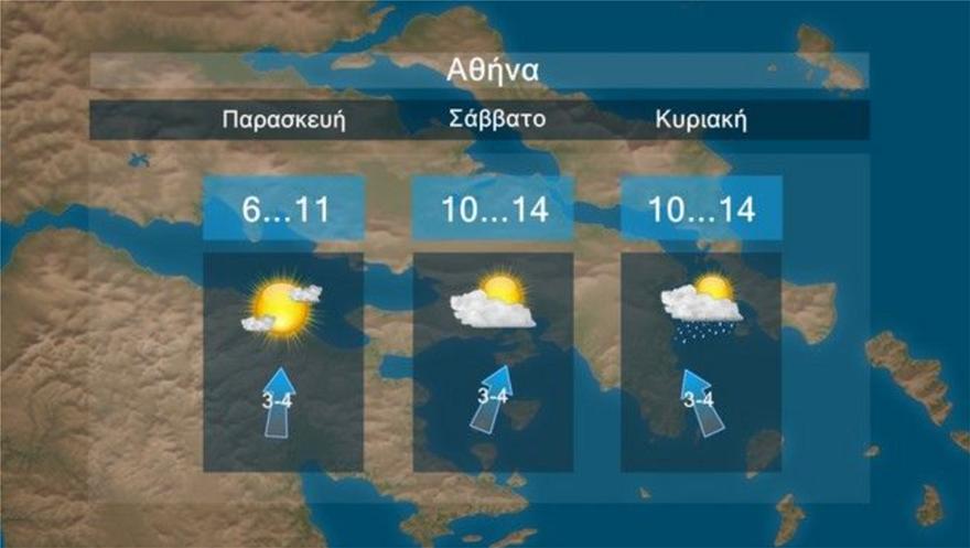 kairos_athina