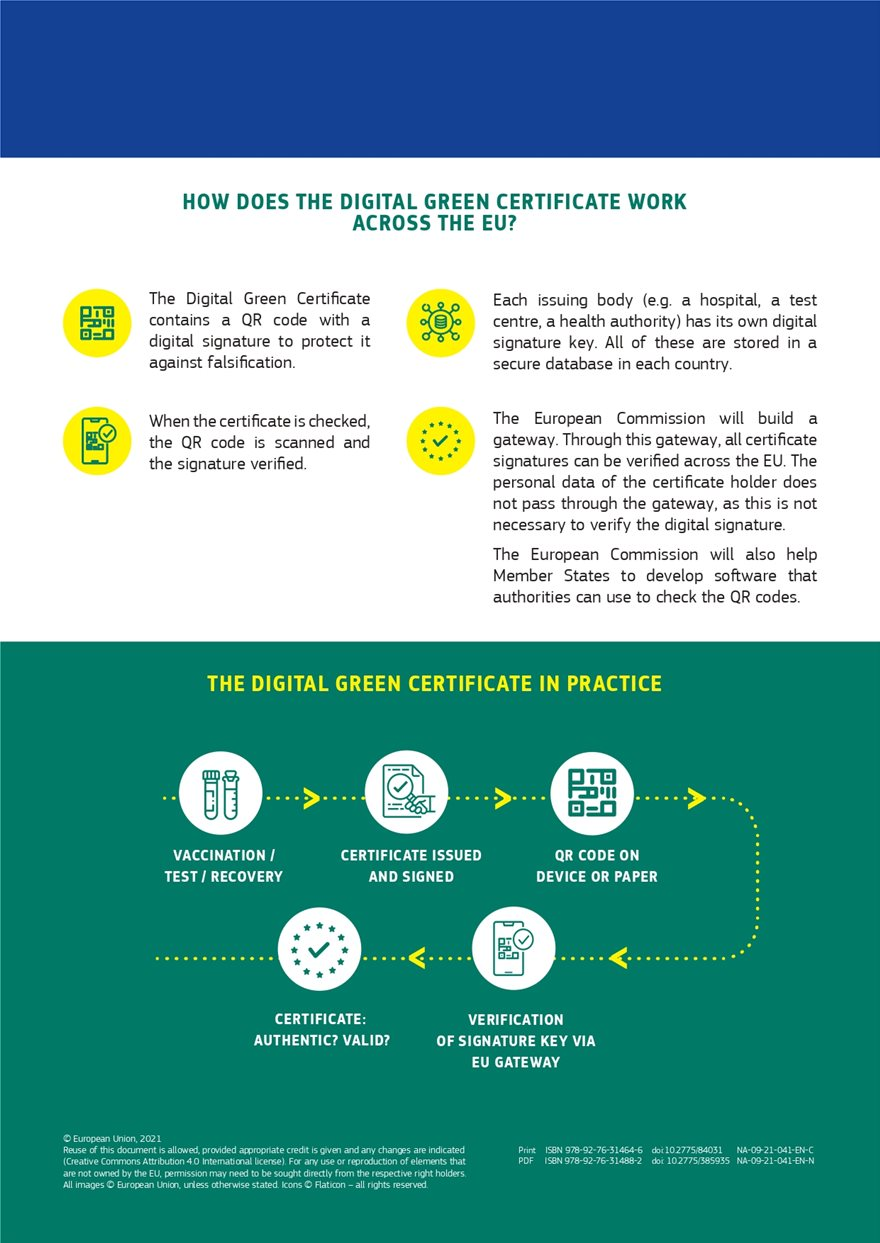 DigitalGreenCertificate_Factsheet-3_page-0003