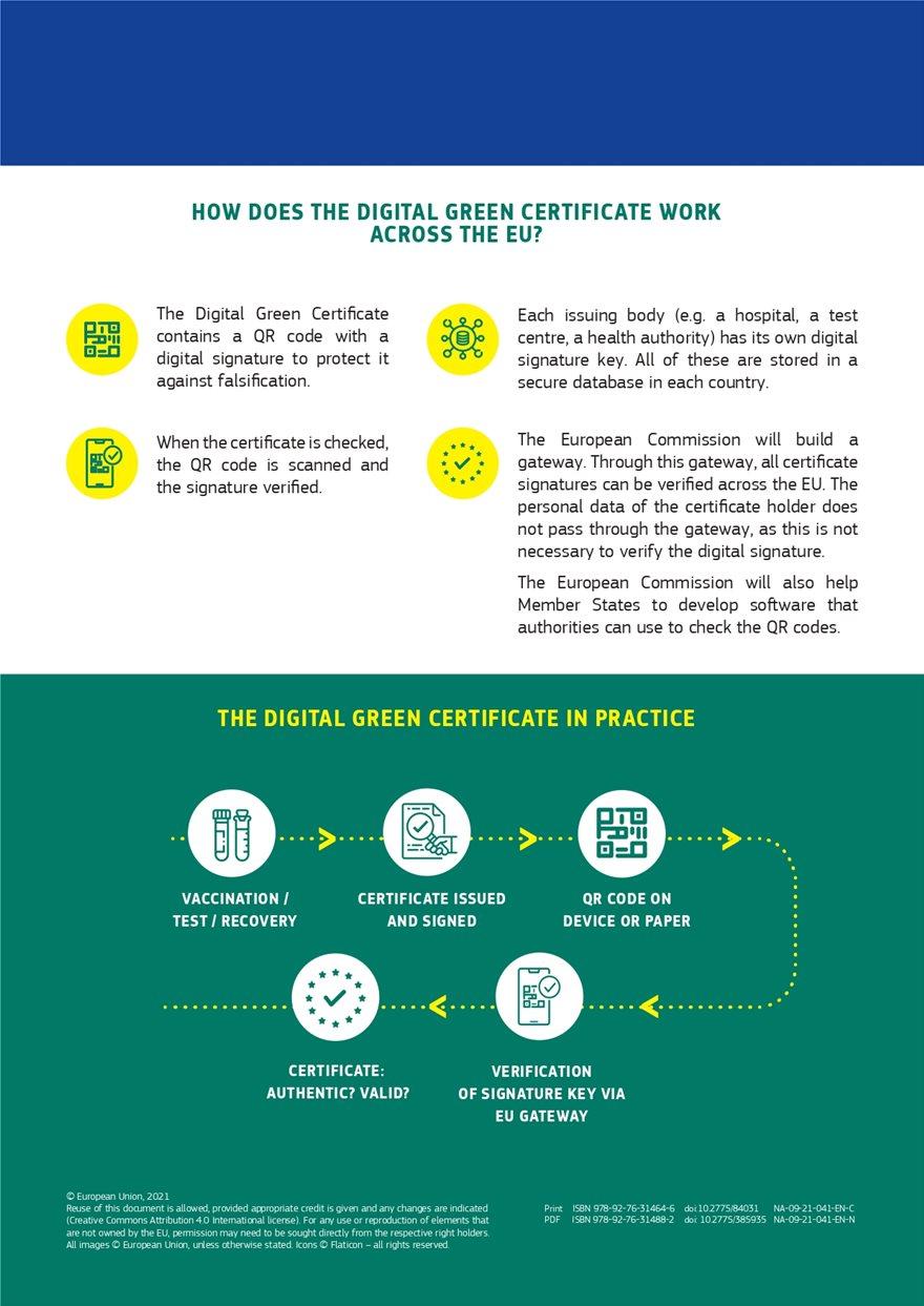 DigitalGreenCertificate Factsheet 3 page 0003