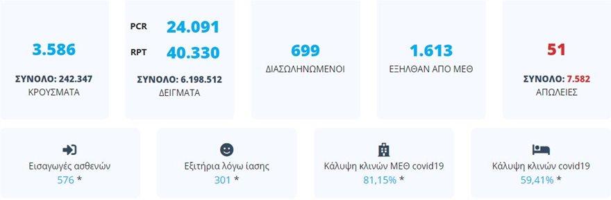 στατιστικα23_1