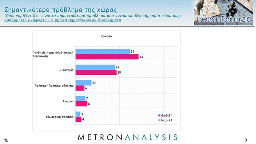 metron__3_