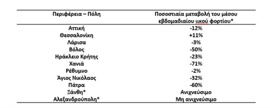 lymata_pinakas