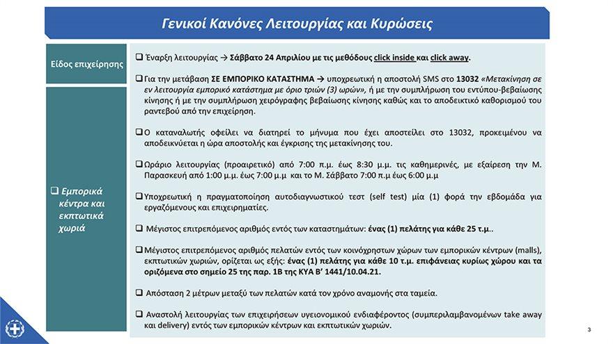 ΥΠΑΝΕΠ-Επανεκκινηση-οικονομικων-δραστηριοτητων-24_4_-3_5-21--_ΓΓΕκΠΚ_-3