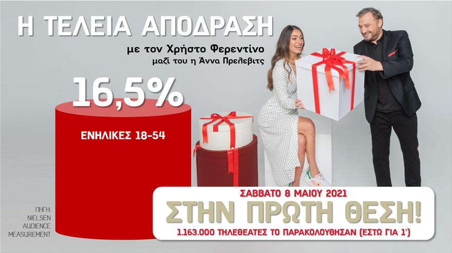 ΤΕΛΕΙΑ_ΑΠΟΔΡΑΣΗ_ΠΡΩΤΙΑ